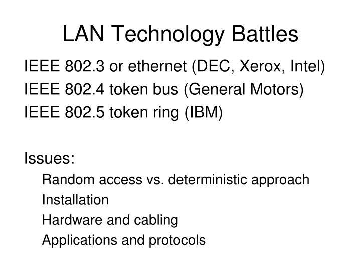 LAN Technology Battles