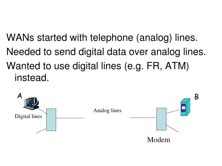 WANs started with telephone (analog) lines.
