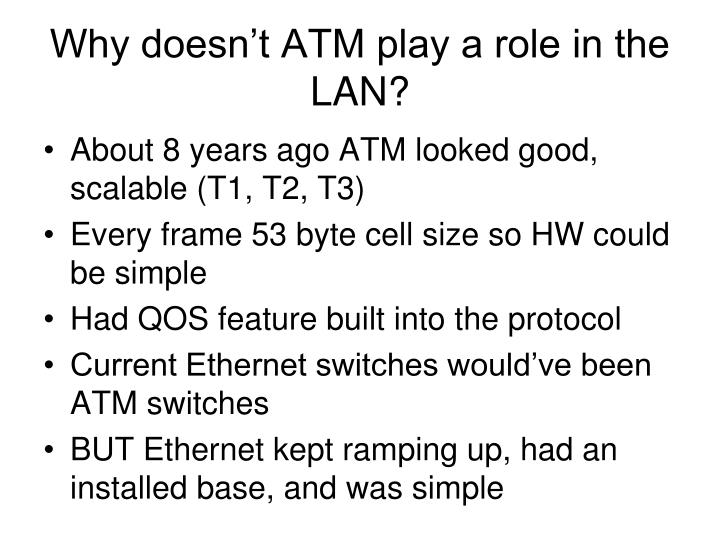 Why doesn't ATM play a role in the LAN?