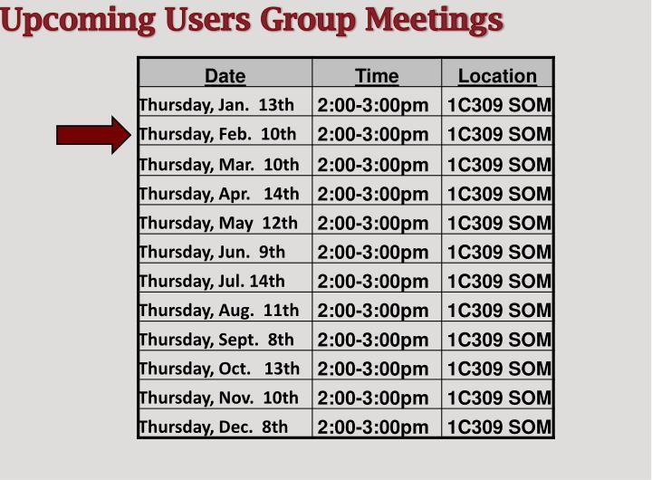Upcoming Users Group Meetings