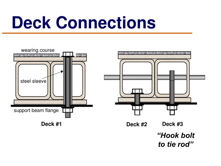 Deck Connections