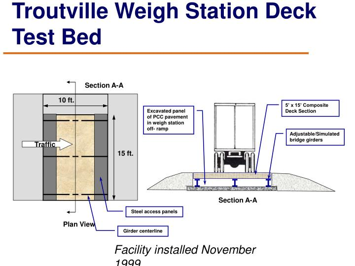 Troutville Weigh Station Deck Test Bed
