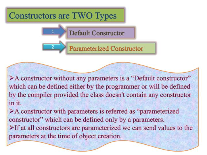 Constructors are TWO Types