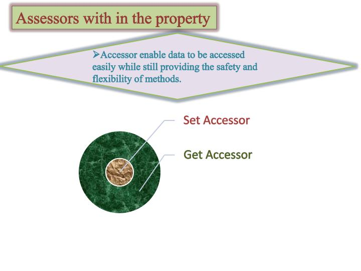 Assessors with in the property