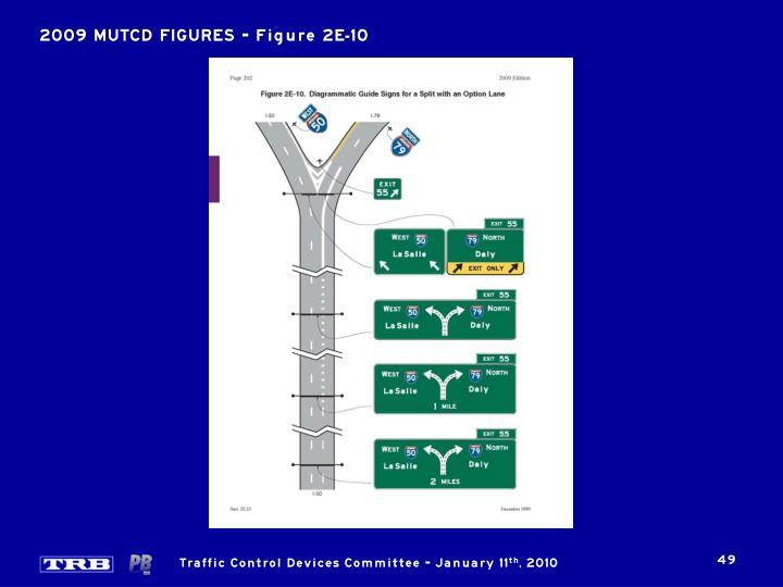 2009 MUTCD FIGURES – Figure 2E-10