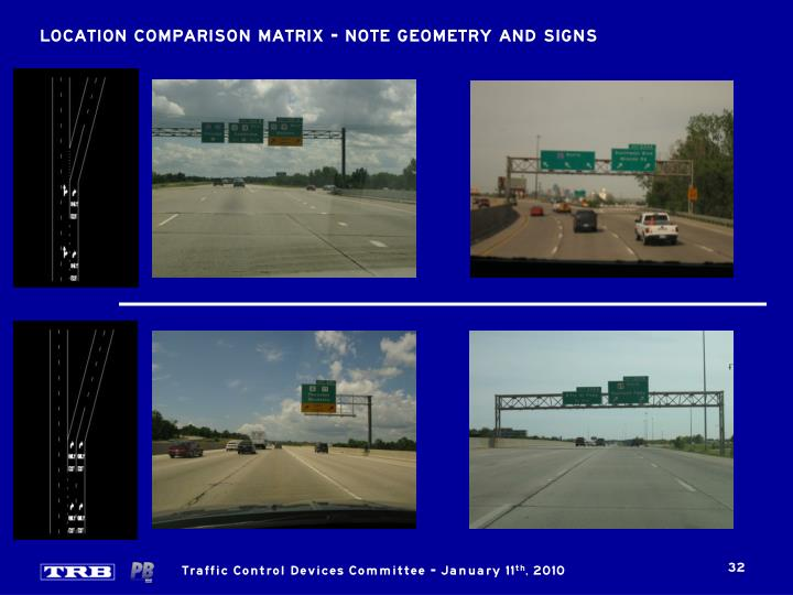 LOCATION COMPARISON MATRIX – NOTE GEOMETRY AND SIGNS