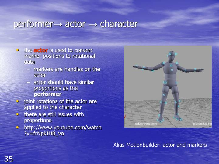 performer→ actor → character