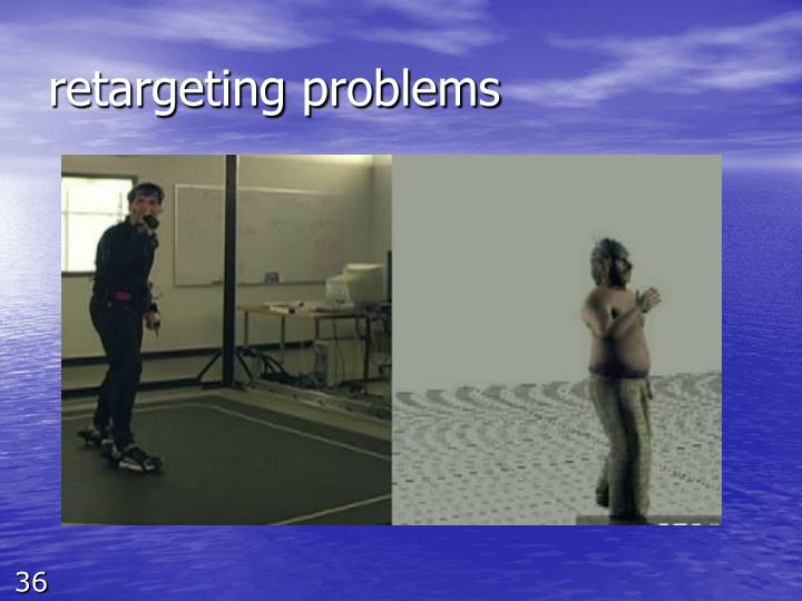 retargeting problems