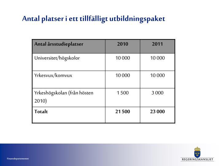 Antal platser i ett tillfälligt utbildningspaket