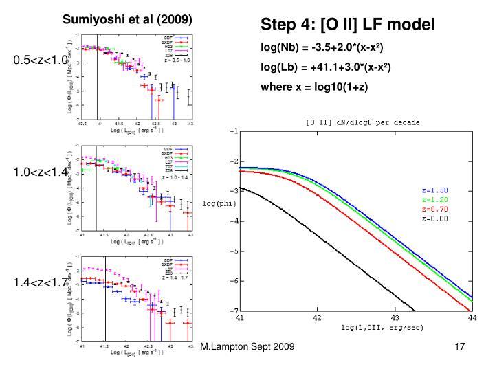 Sumiyoshi et al (2009)