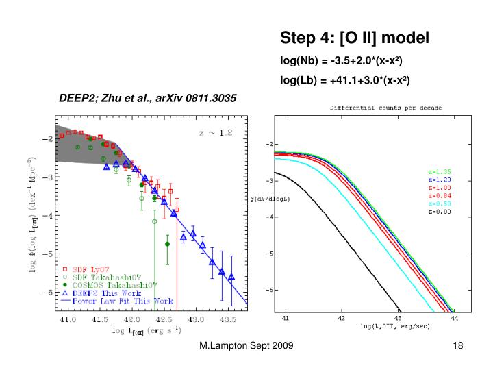 Step 4: [O II] model
