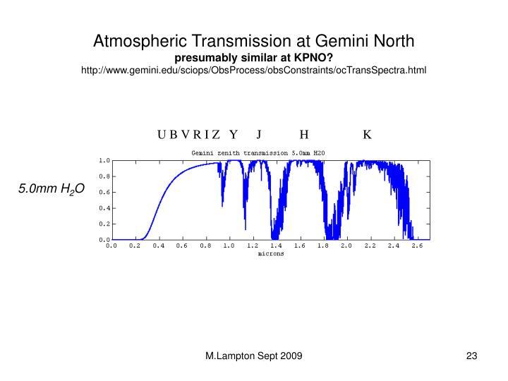 Atmospheric Transmission at Gemini North