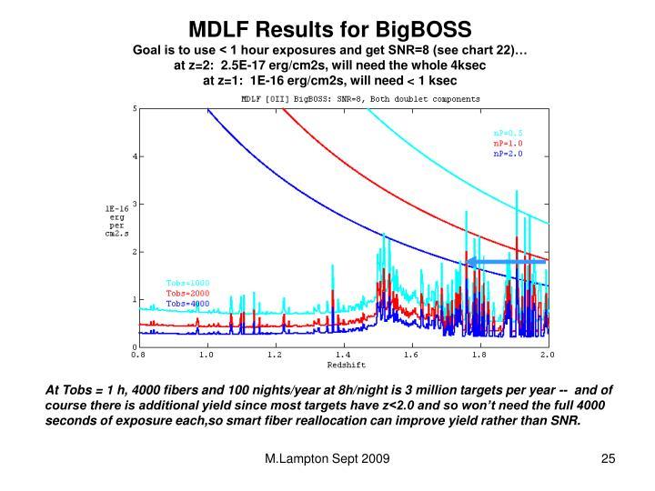 MDLF Results for BigBOSS