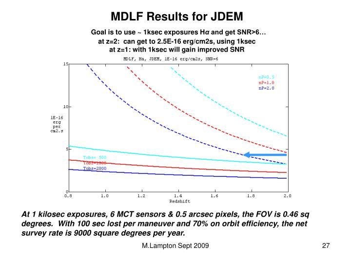 MDLF Results for JDEM