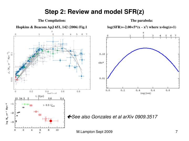 Step 2: Review and model SFR(z)