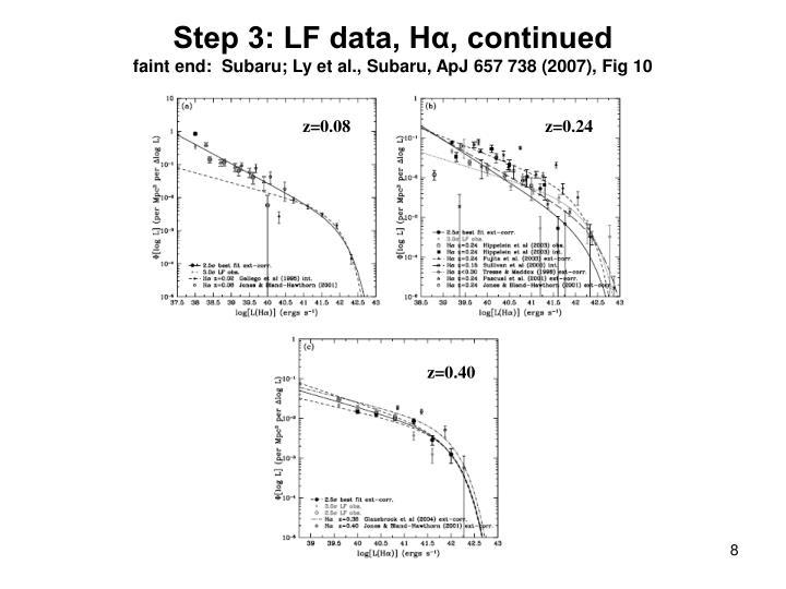 Step 3: LF data, H