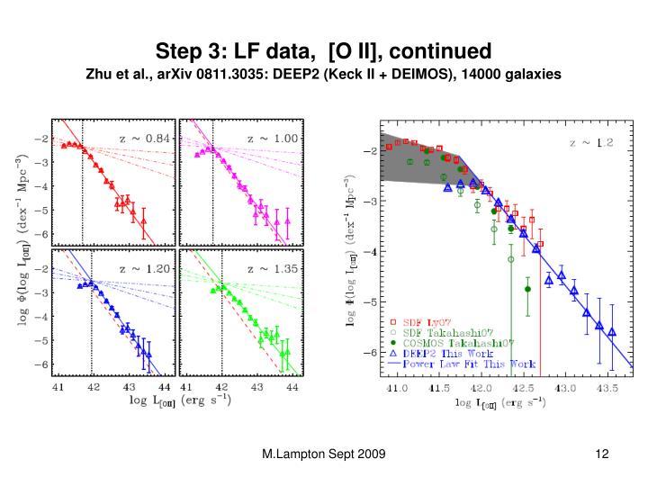 Step 3: LF data,  [O II], continued
