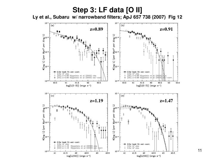 Step 3: LF data [O II]