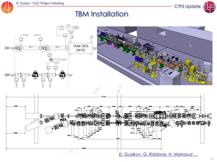 TBM Installation