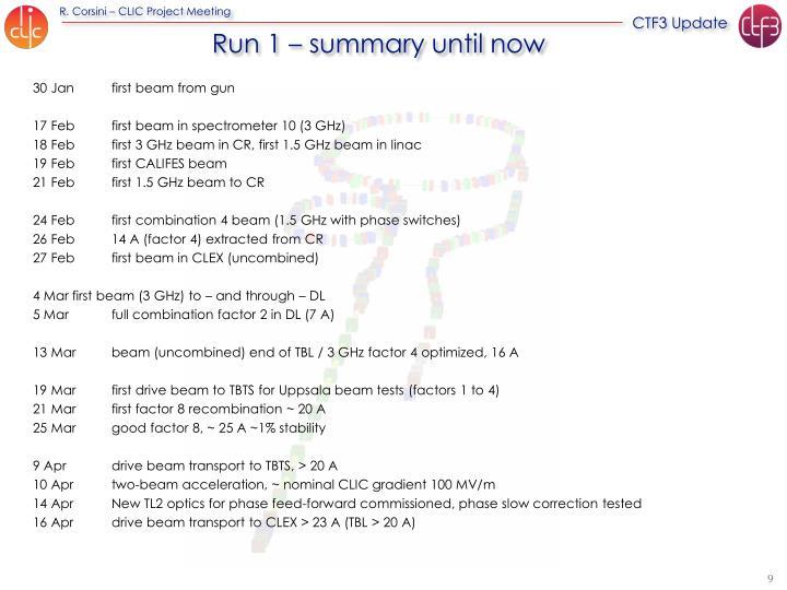 Run 1 – summary until now
