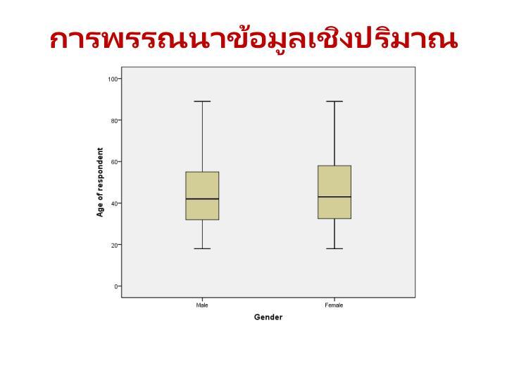 การพรรณนาข้อมูลเชิงปริมาณ