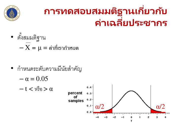 การทดสอบสมมติฐานเกี่ยวกับค่าเฉลี่ยประชากร