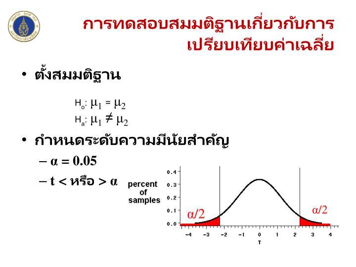 การทดสอบสมมติฐานเกี่ยวกับการเปรียบเทียบค่าเฉลี่ย