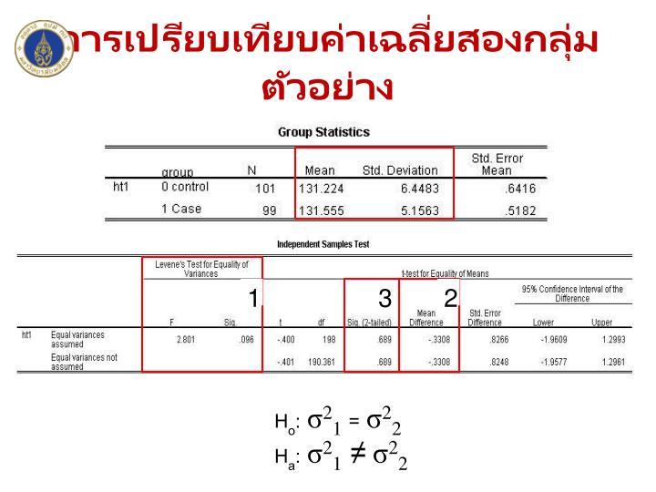 การเปรียบเทียบค่าเฉลี่ยสองกลุ่มตัวอย่าง