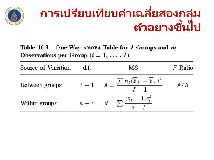 การเปรียบเทียบค่าเฉลี่ยสองกลุ่มตัวอย่างขึ้นไป