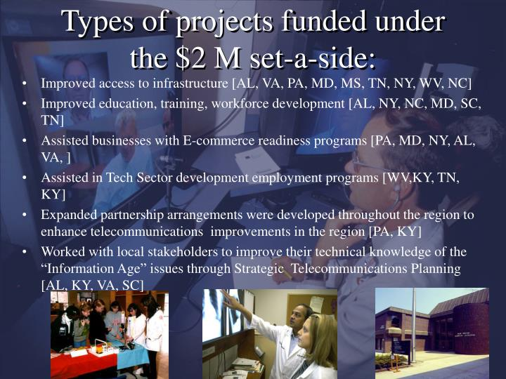 Types of projects funded under the $2 M set-a-side: