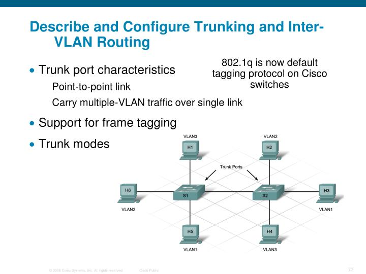 Describe and Configure Trunking and Inter-VLAN Routing
