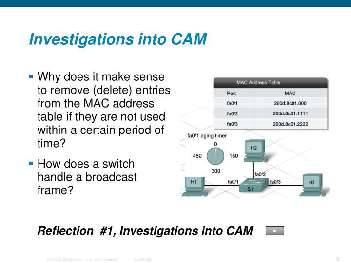 Investigations into CAM