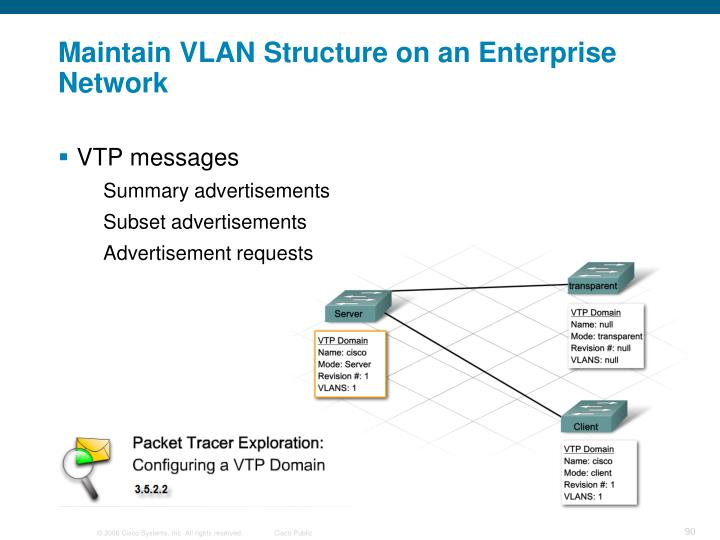 Maintain VLAN Structure on an Enterprise Network