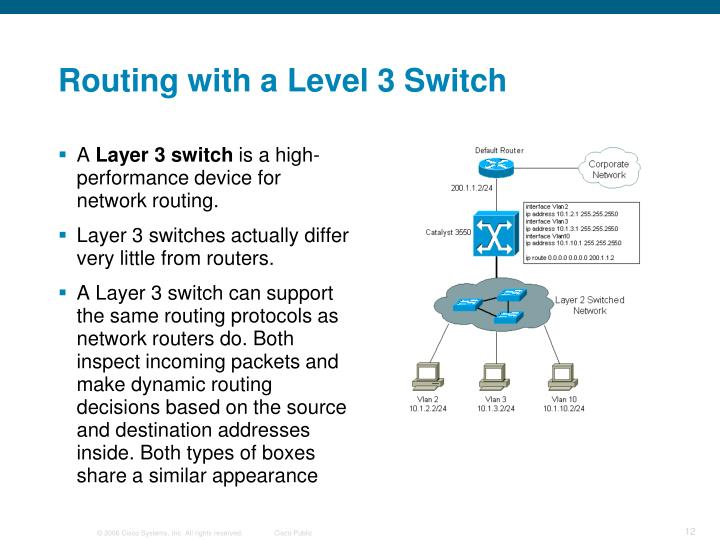 Routing with a Level 3 Switch
