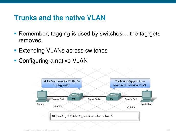 Trunks and the native VLAN
