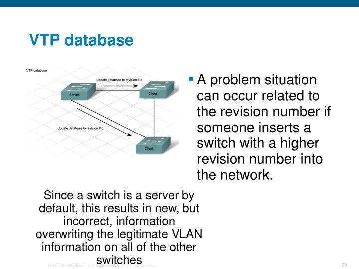 VTP database