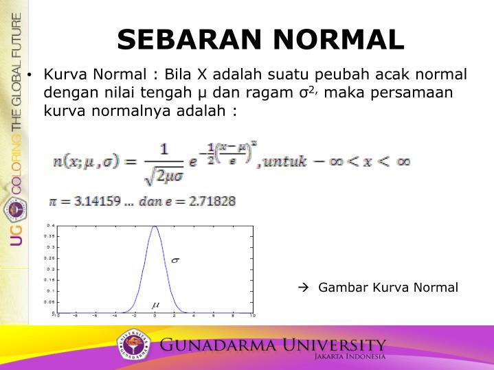 Kurva Normal : Bila X adalah suatu peubah acak normal dengan nilai tengah