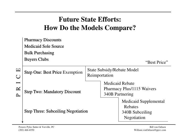 Future State Efforts:
