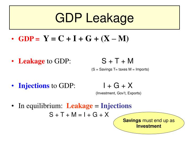 GDP Leakage