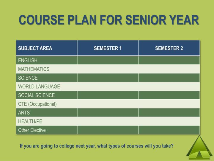 COURSE PLAN FOR SENIOR YEAR