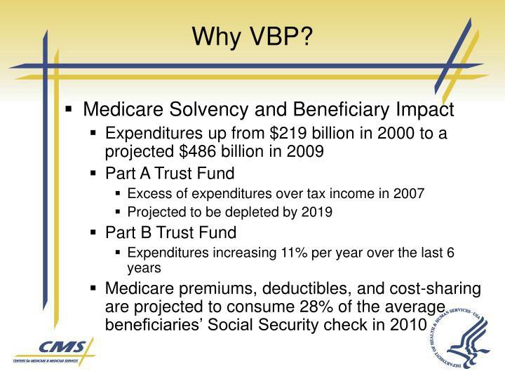 Why VBP?