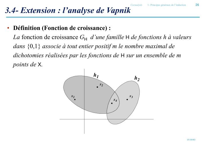 3.4- Extension : l'analyse de Vapnik