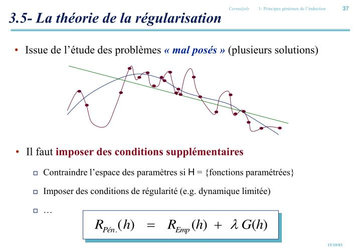 3.5- La théorie de la régularisation