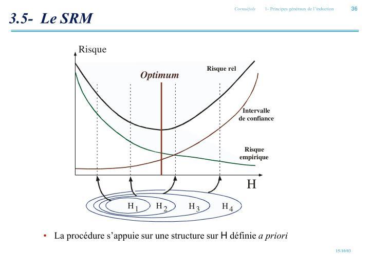 3.5-  Le SRM