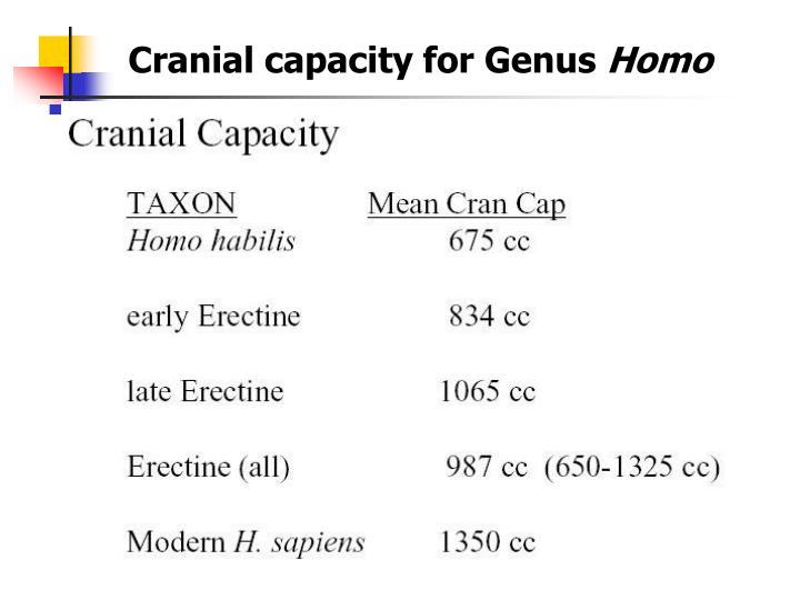 Cranial capacity for Genus