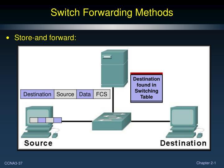 Switch Forwarding Methods