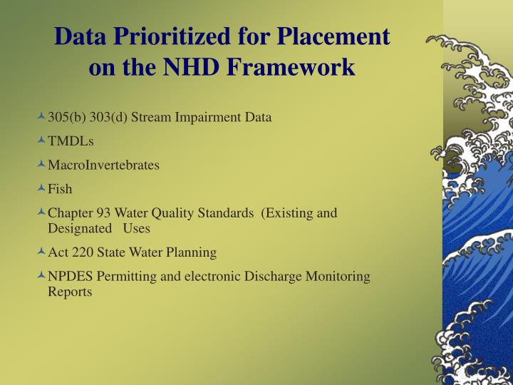 Data Prioritized for Placement on the NHD Framework