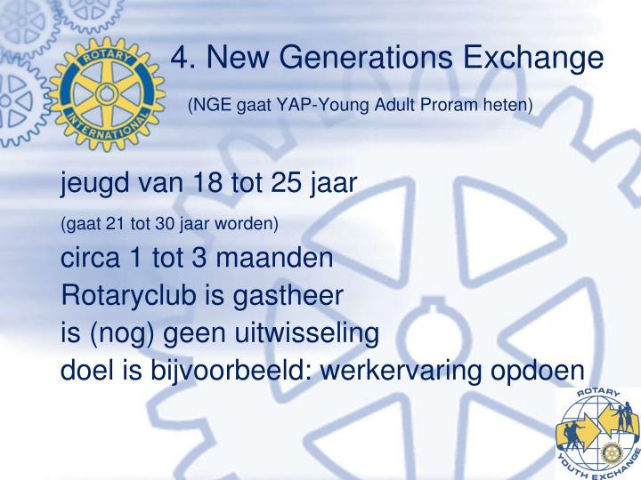 4. New Generations Exchange