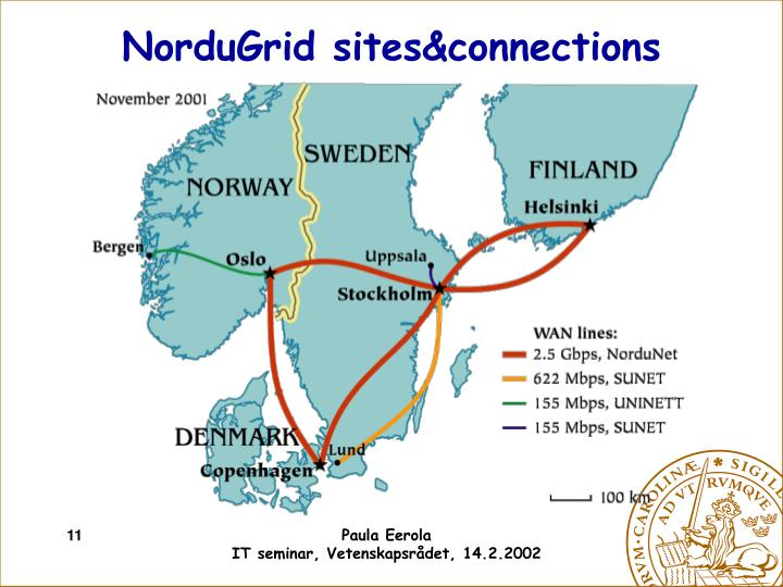 NorduGrid sites&connections