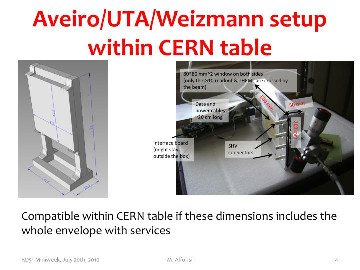 Aveiro/UTA/Weizmann setup